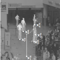 People detection under occlusion in multiple camera views
