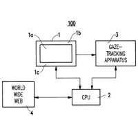 Method and system for relevance feedback through gaze tracking and ticker interfaces